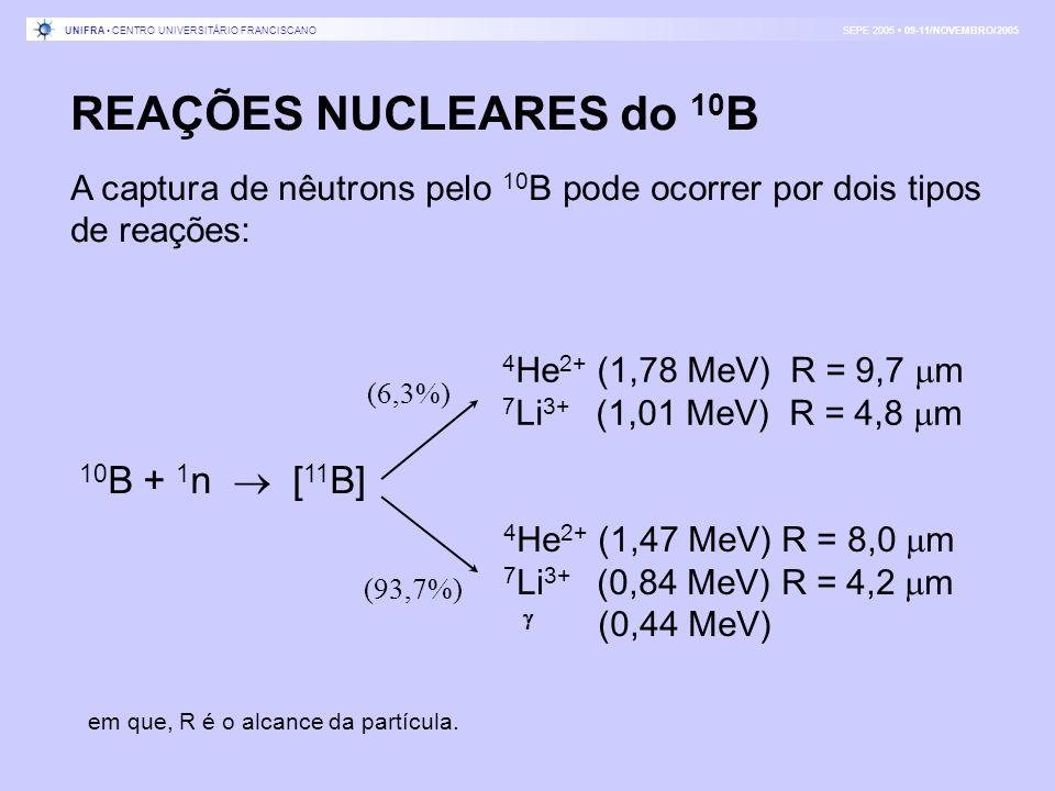 REAÇÕES NUCLEARES do 10B 10B + 1n  [11B]
